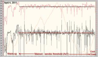 AeT Wrkt Chart